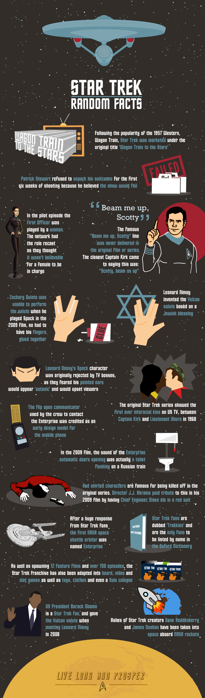 star-trek-infographic